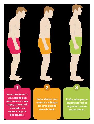 Entenda a postura da sua coluna